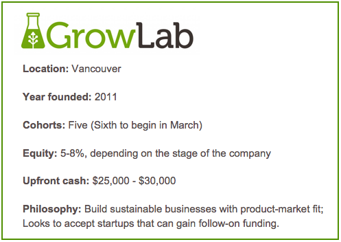 growlabinfo