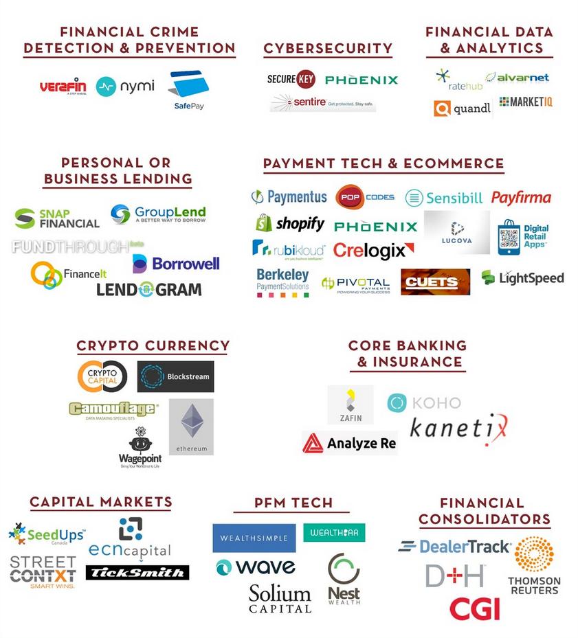 FinTech Canada infographic