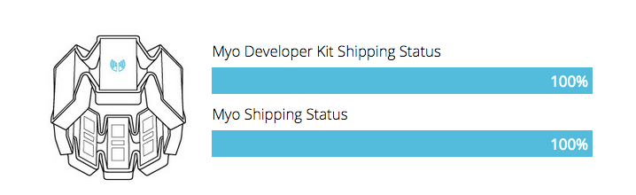Thalmic Myo shipping