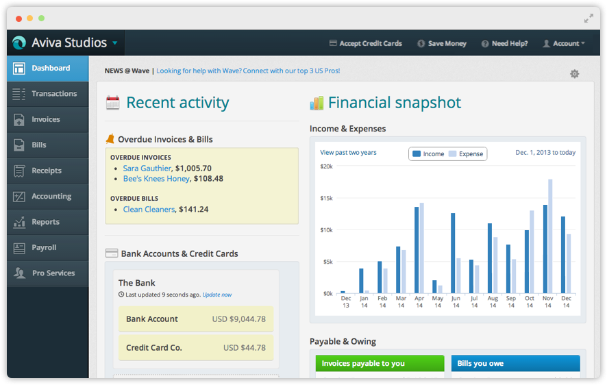 Wave Accounting Raises 10 Million From Crv The Social