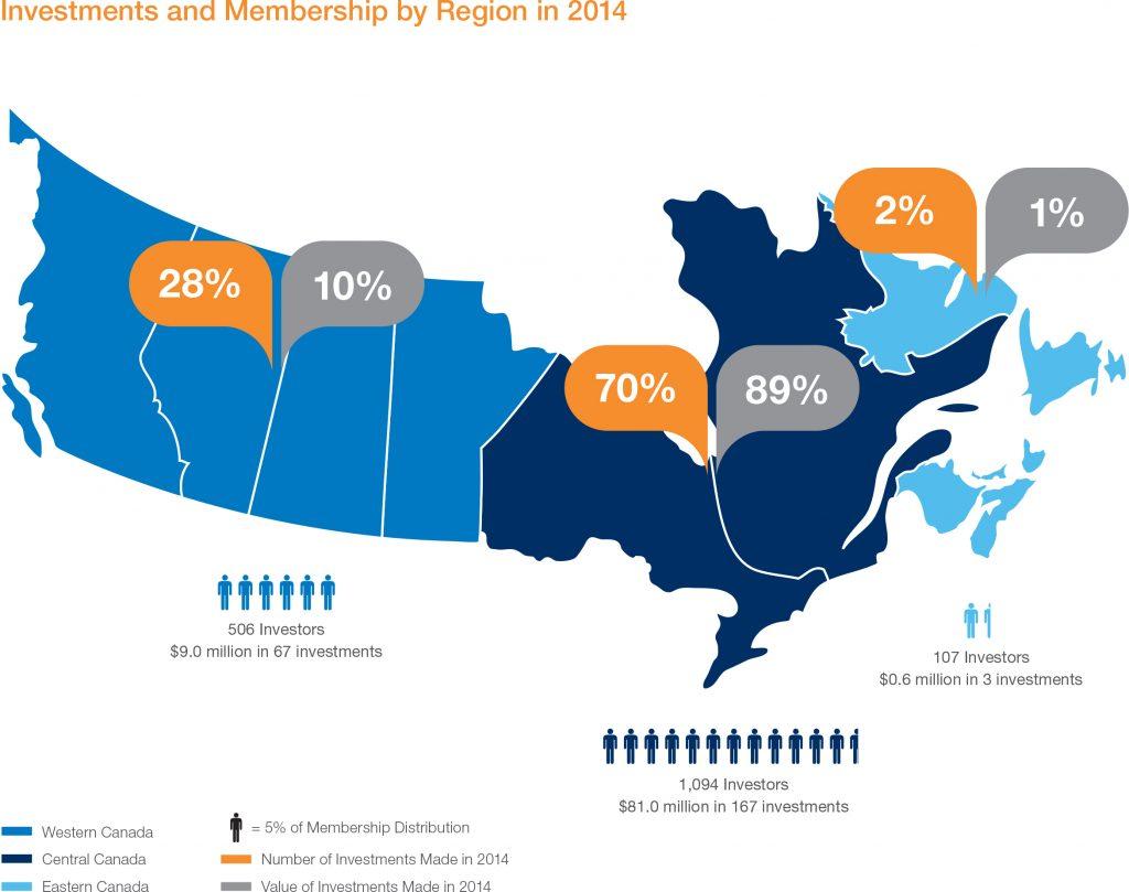 NACO 2014 report