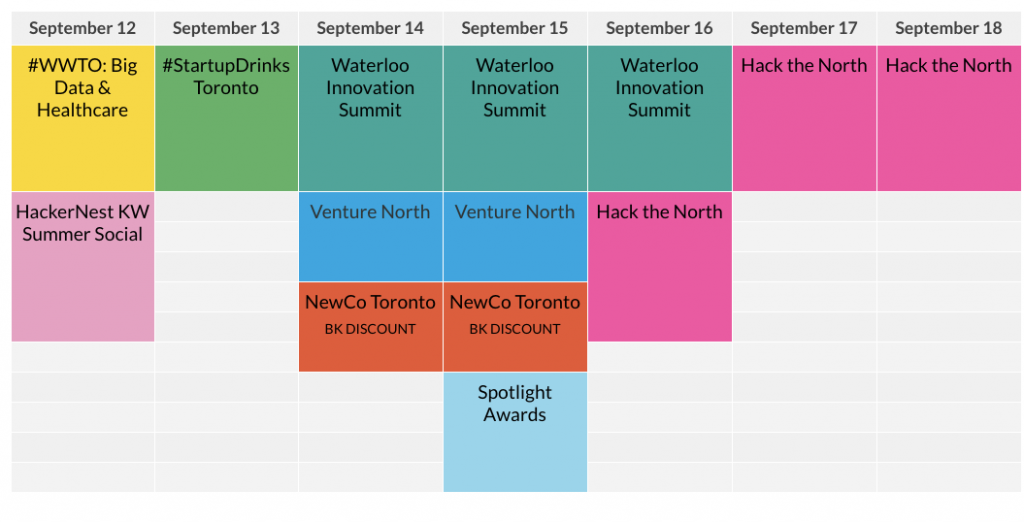 Canadian Innovation Week Guide