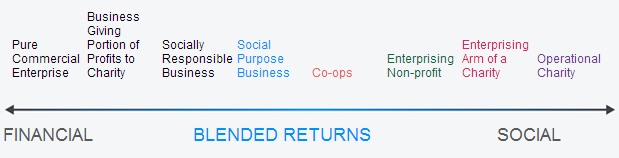Social-Finance-image (2)